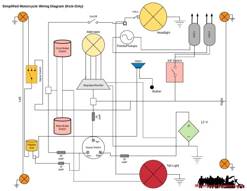 small resolution of simplified kick only motorcycle wiring diagram