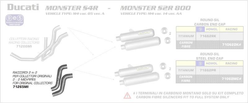 Arrow 2-2 Linkpipe Set voor Originele Voorbochten Ducati