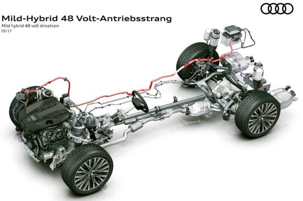 Motori360-Audi-A4-A5-Mild-Hybrid