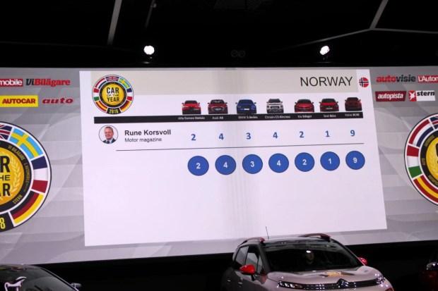 Motori360-CarOfTheWorld-18-votazioni (18)