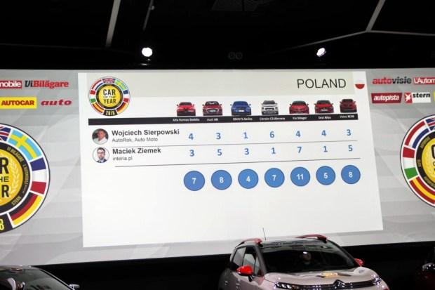 Motori360-CarOfTheWorld-18-votazioni (19)