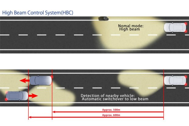 cx-5_2012_high_beam_control