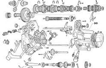 Honda Engine Codes List Honda Civic Horsepower Chart