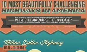 US highways
