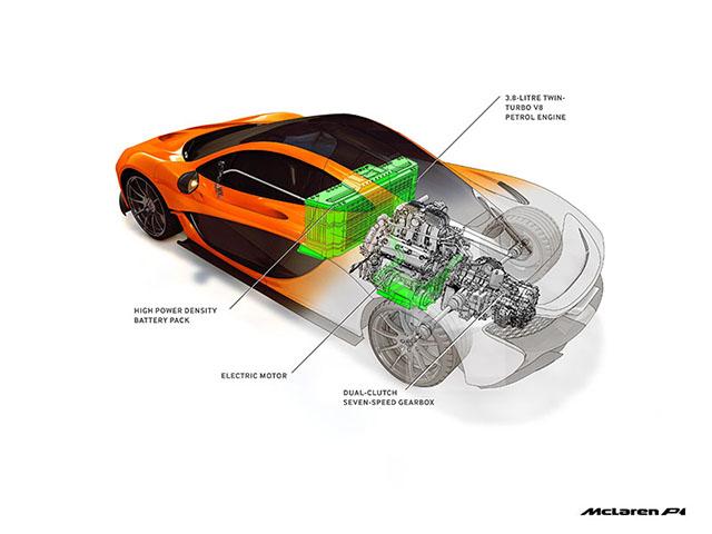 McLaren P1 Drivetrain