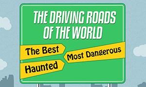 Most Haunted Roads