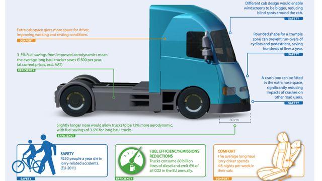 lorry2