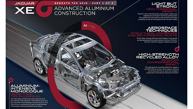 Jaguar-XE_Aluminium_-Infographic
