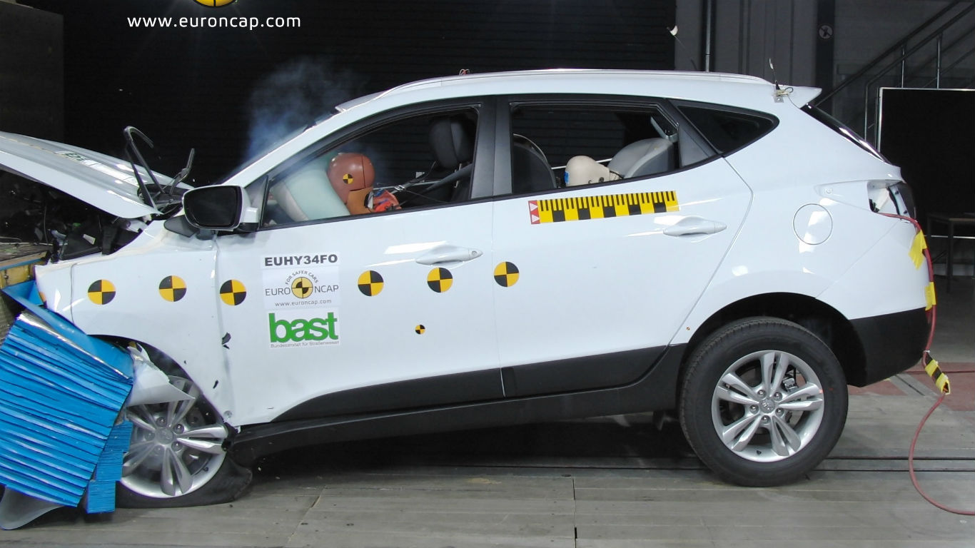Hyundai ix35 Fuel Cell: what about safety?