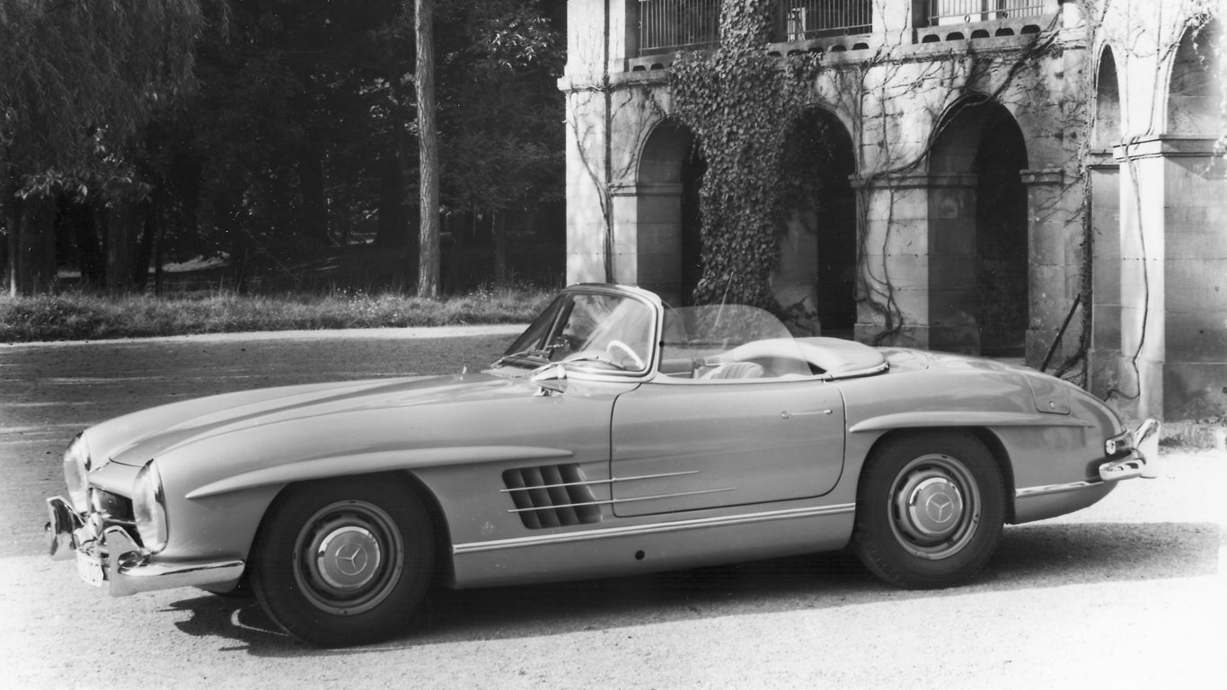 1959 Mercedes-Benz 300SL Roadster: 234% growth