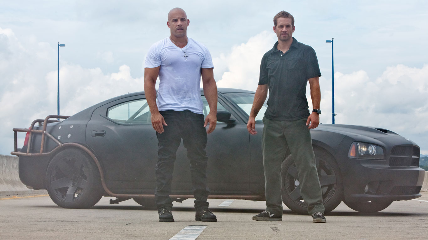 The most popular cars used in films