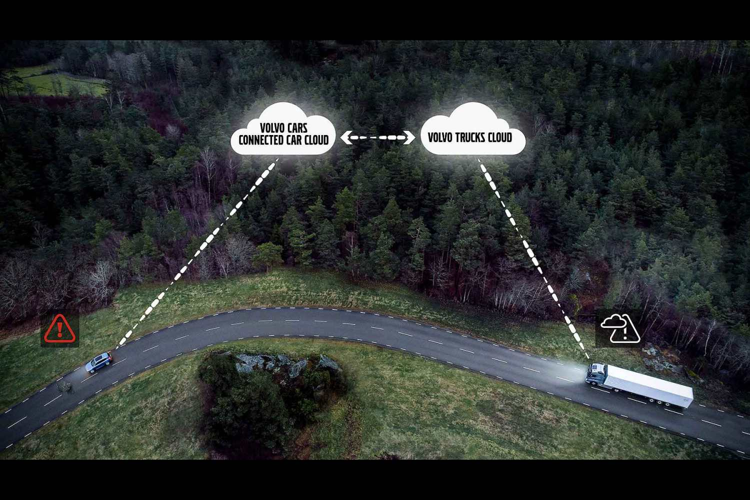 Volvo Cars and Trucks' 'safety cloud'