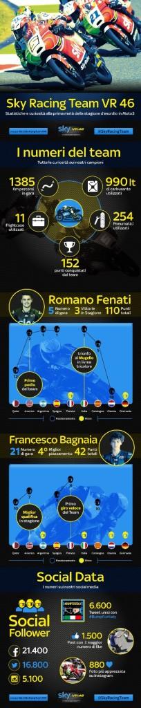 Infografica_ITA