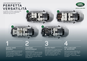 Discovery_Sport_Seating_Config_Infographic_IT_300dpi