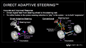 2014_infiniti_q50_direct_adaptive_steering-100068641-orig