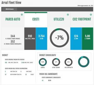 Arval_Smart_Experience_ARVAL FLEET VIEW_Costi