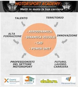 infografica corsi