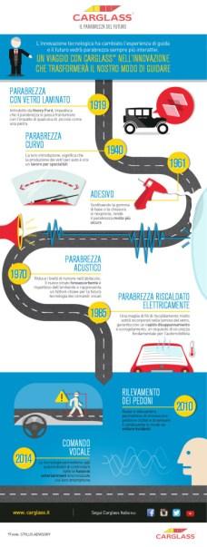 Carglass_Infografica Il parabrezza del Futuro_Ieri