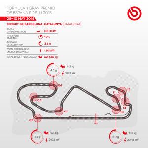 05_spagna_infographics_eng