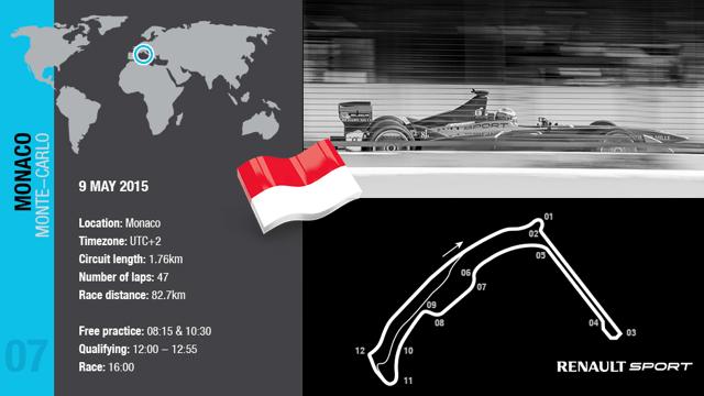 Infographie-Monaco