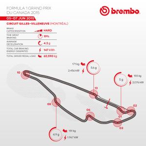 150093_news-Brembo_Canada-2015