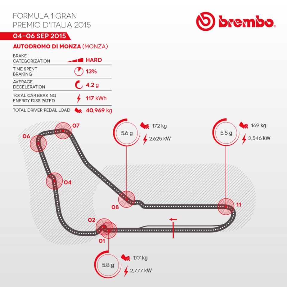 150129_infografica-Monza-2015