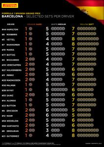 05-Spanish-Selected-Sets-Per-Driver-NEW 4k-EN