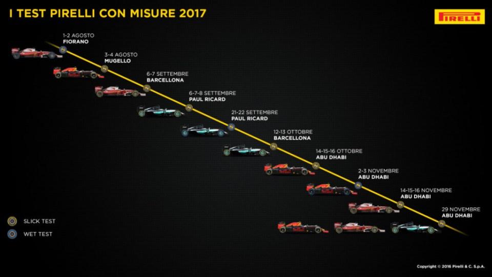 calendario test pirelli gomme 2017