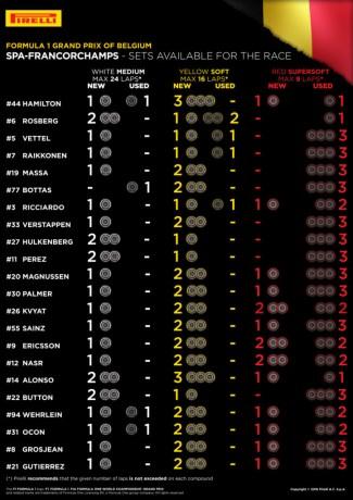 BEL race sets GB nero