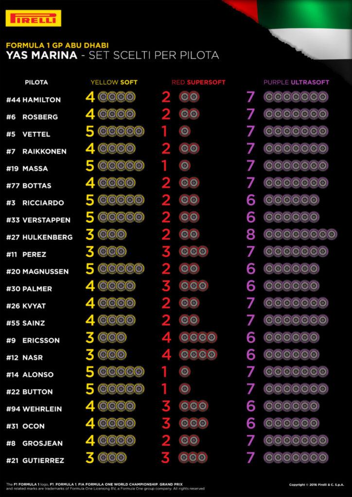 21-abudhabi-selected-sets-per-driver-4k-it_6