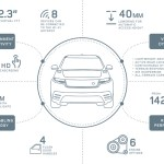 RR_Velar_Technology_&_Engineering_Infographic