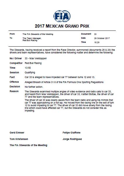 FIA verstapp bottas mex