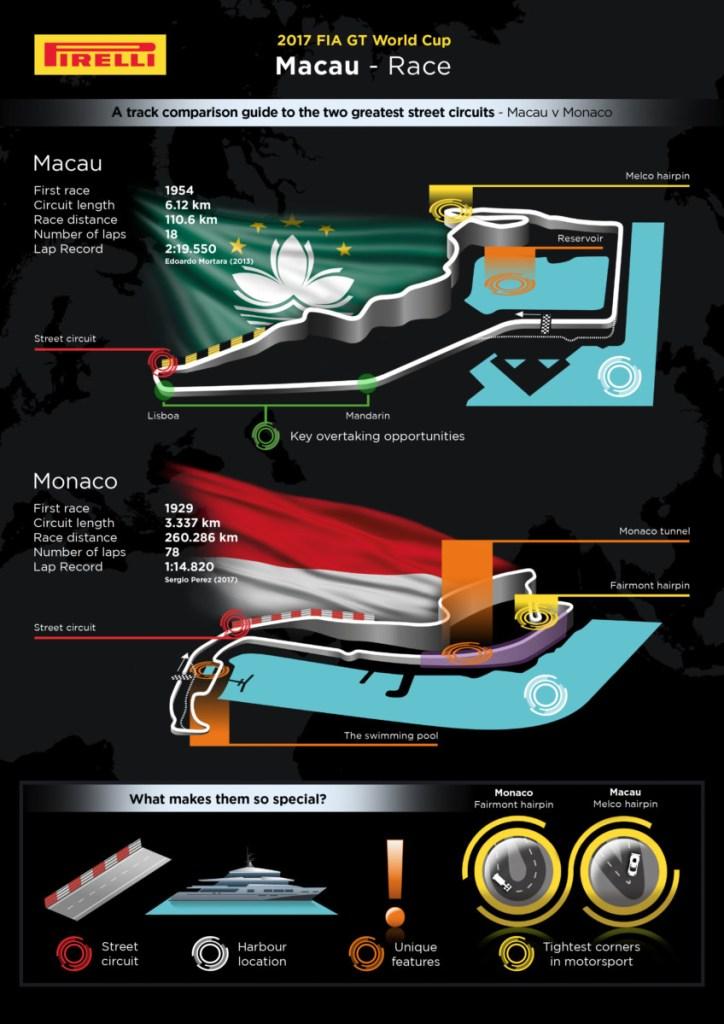 infografica macao monaco