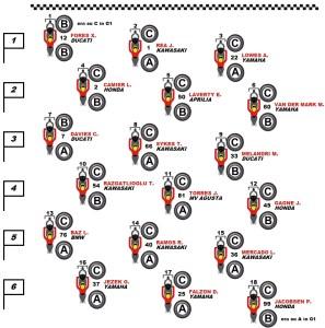 pneumatici-selezionati-in-griglia-di-gara-2-del-worldsbk