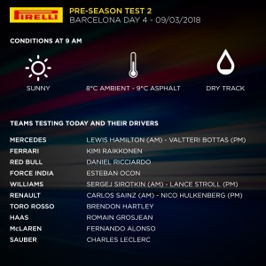 Barcelona Pre-season Test 2 – Day 4