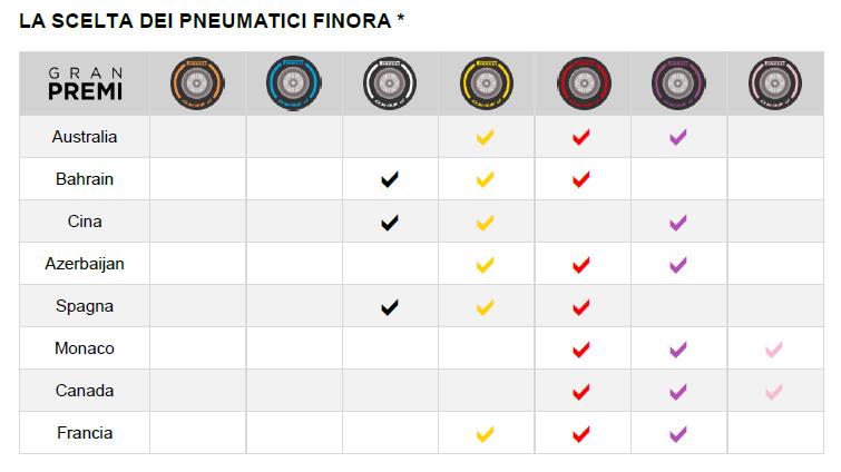 pirelli francia 2