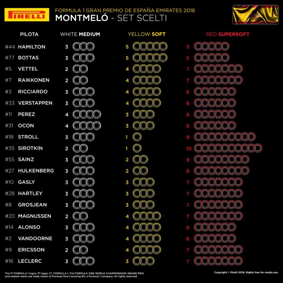 05-es-selected-sets-per-driver-it_6