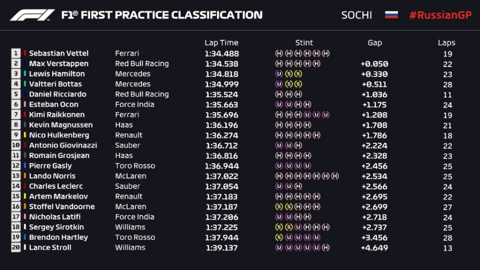 FP1 russia