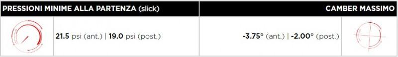 800_table1-ita-740387