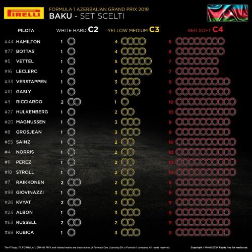 800_04-az-selected-sets-per-driver-it-325687