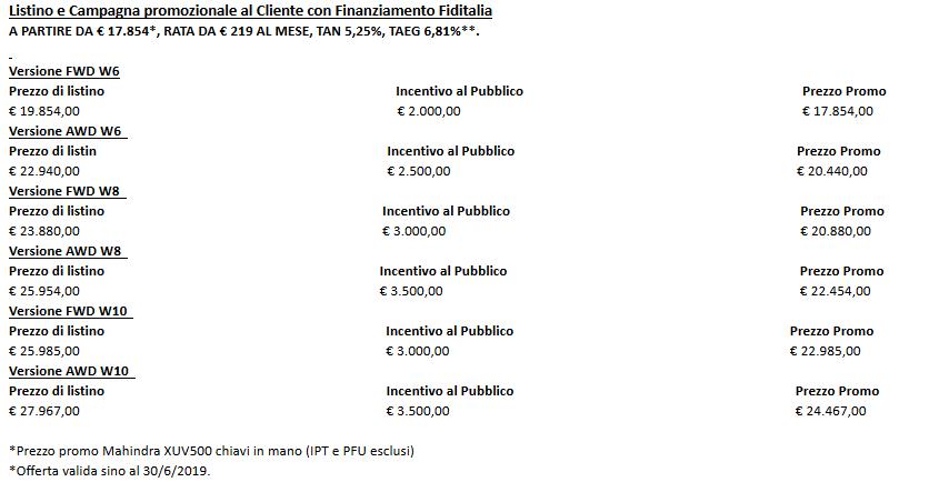 Screenshot_2019-04-18 (99+) Libero Mail Posta(1)