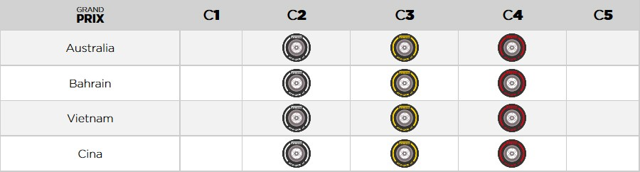 1920_table5-tyres-nominated-it-133071