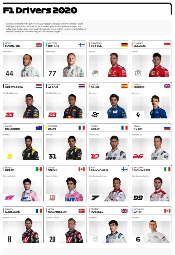 Screenshot_2020-03-08 F1 Drivers 2020 – Hamilton, Verstappen, Vettel and more