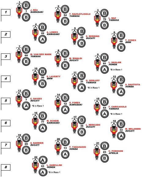 worldsbk-race-2-tyre-selection-on-starting-grid