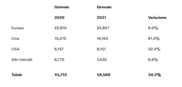 Screenshot_2021-02-04 (99+)Libero Mail – Posta