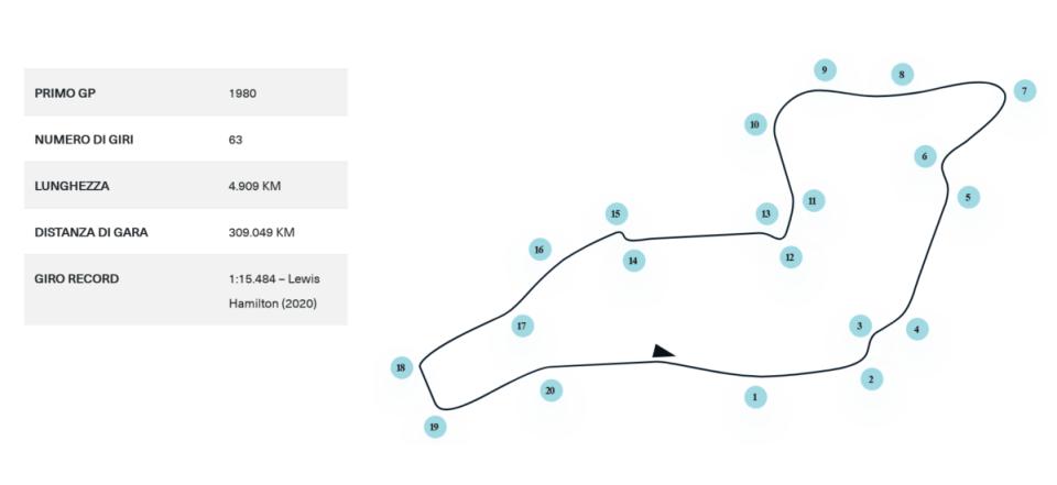 Screenshot_2021-04-13 Autodromo Enzo e Dino Ferrari SCUDERIA ALPHATAURI