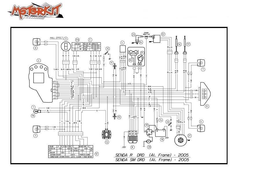 Cablage Derbi Senda R-DRD 2005 chassis alu