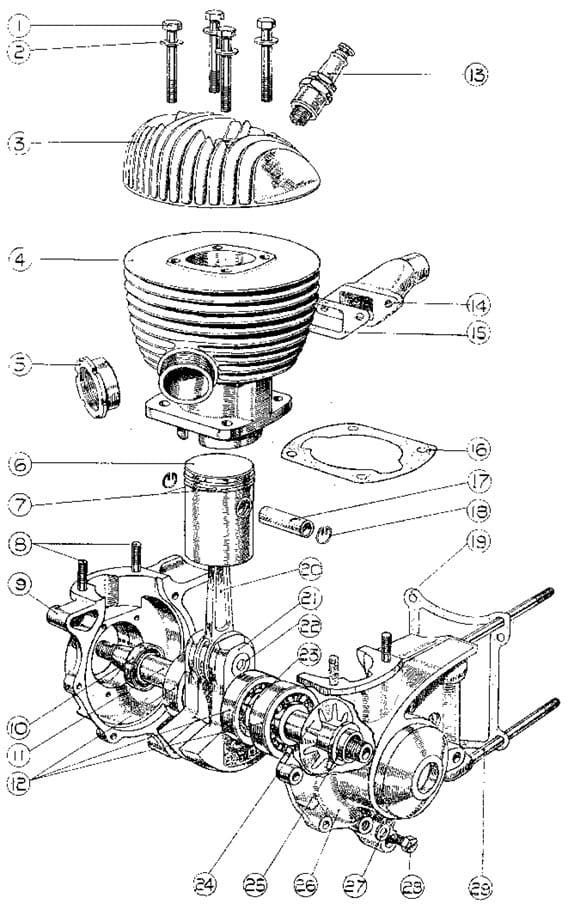 De opbouw van de motoren 10D (122 cc) en de 6E (197 cc) is, behalve