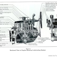 Ford Flathead Firing Order Diagram 04 Toyota Corolla Radio Wiring  Model A Engine Specifications Motor Mayhem