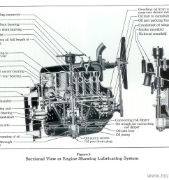 engine oiling system [ 1442 x 1004 Pixel ]